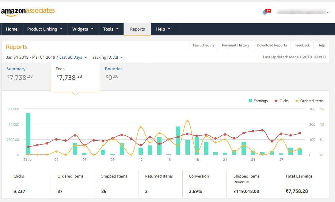 amazon earnings-min